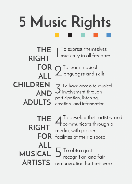 5music rights